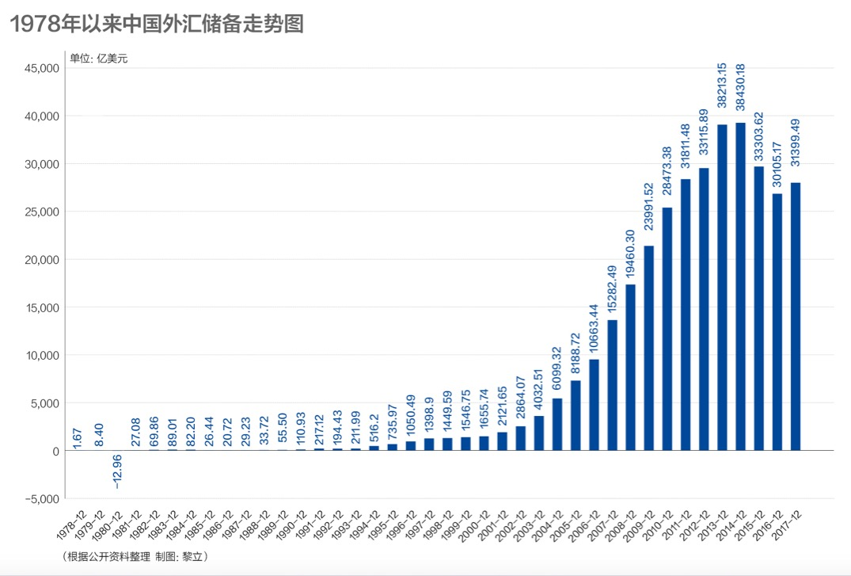 张燕生指出,对外盛开国内市场的改革对中国企业的影响也相等远大。贸易解放化促进市场竞争,进而筛选出高生产率的企业并促使企业改善治理结构,由此推动整个走业生产率的升迁。