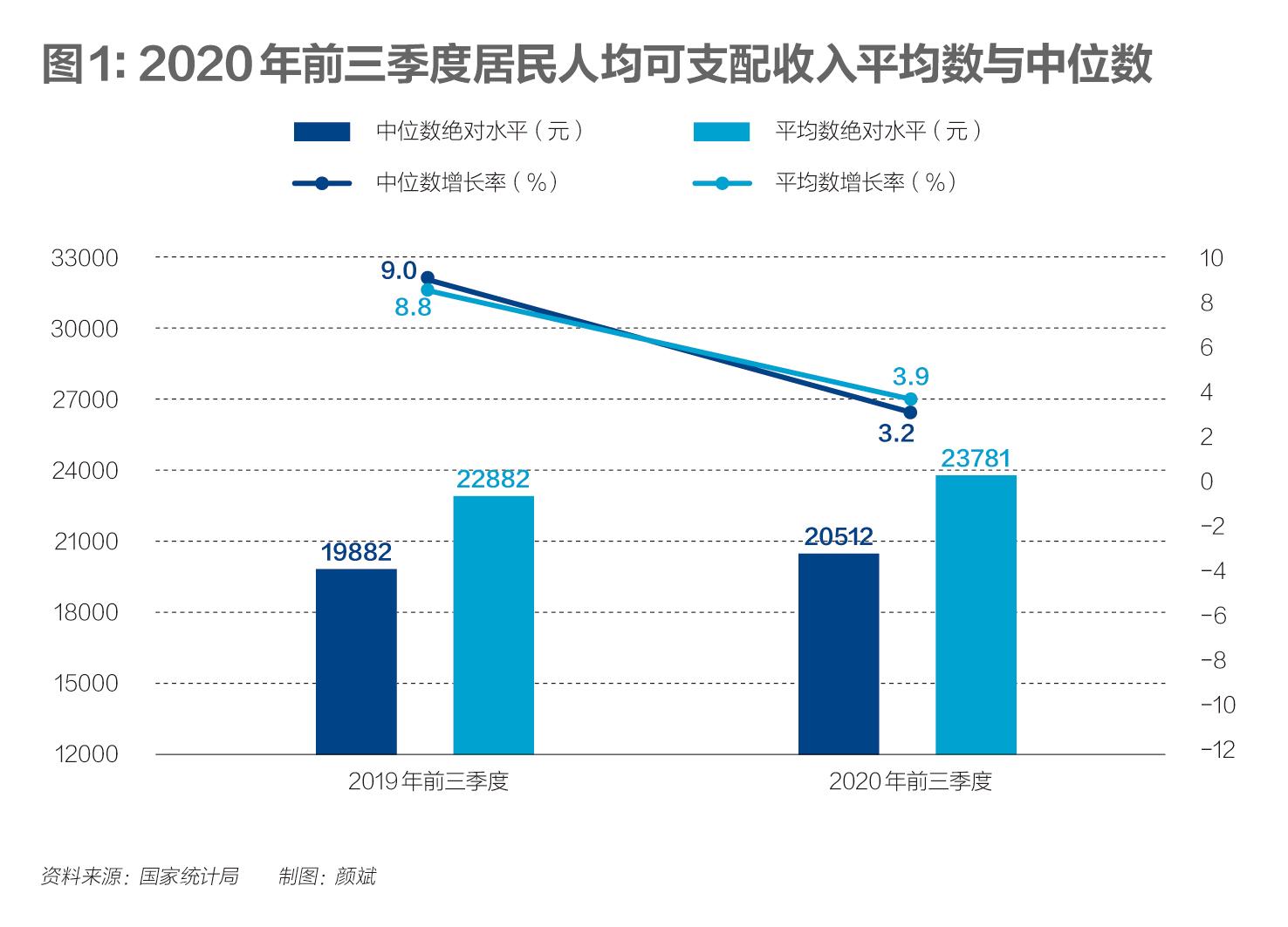 4.9%!三季度中国经济何以稳增长?四季度能否乐观?
